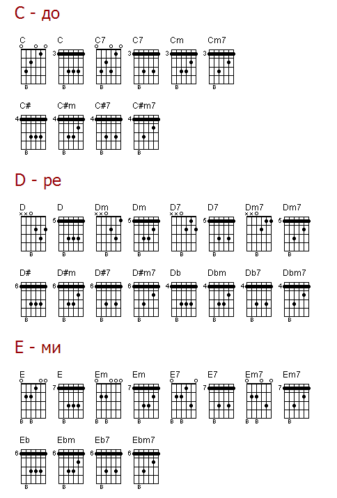 оформление сочетании сложные гитарные аккорды фото золотистым